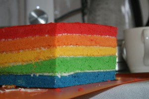 How To Make A Rainbow Cake Baking Recipes And Tutorials The